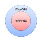 """朝活で学ぶ 7つの習慣⑧「第1の習慣 主体的である-主体性のバロメーター """"関心の輪""""と""""影響の輪""""」"""
